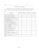 Persuasive letter editing checklist