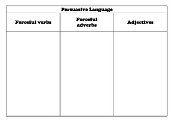 Persuasive writing language choices sort
