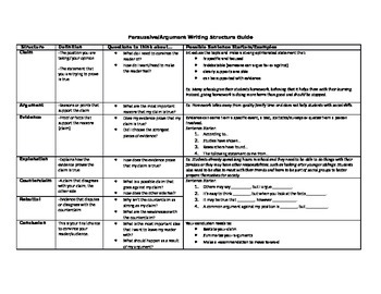 Persuasive/Argument Writing Structure Guide