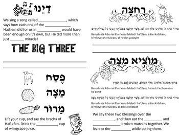 Pesach Passover Haggadah Fill In