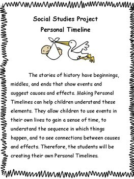 Social Studies project: Personal Timeline