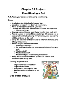 Pet Conditioning