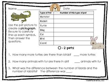 Pet Line Plot and Pictograph Activity
