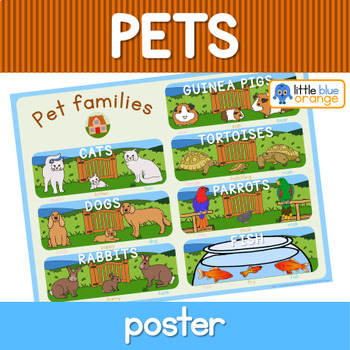 Pet families poster