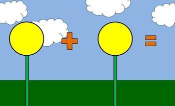 Petal Math: Addition Sentence Placemat