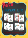 Pete the Cat Number Line Posters