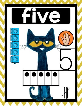 Pete the Cat Number Posters