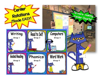 Groovy Blue Cat Reading Center Rotations Powerpoint for 6 centers