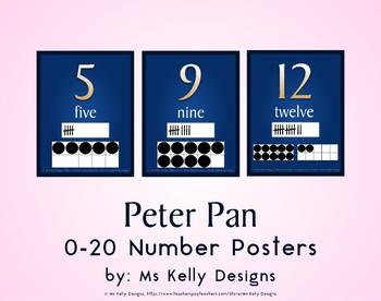 Peter Pan 0-20 Number Posters
