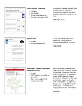 Peter Pan – Comprehension and Analysis Bundle