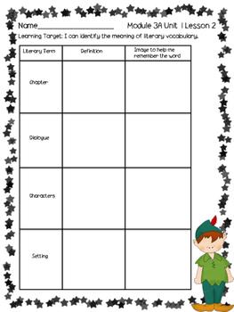 Engage NY ELA Grade 3, Module 3a Unit 1 Peter Pan, 3rd Grade