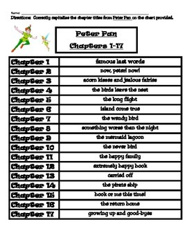 Peter Pan NY Grade 3 Module 3A Capitalization Activity