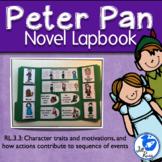 Peter Pan Novel Study Lapbook