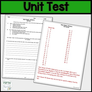Peter Pan Novel Unit Test