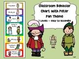 Peter Pan Themed Behavior Chart - Melonheadz Version