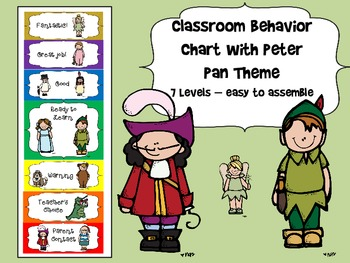 Peter Pan Themed Behavior Chart - Melonheadz Version
