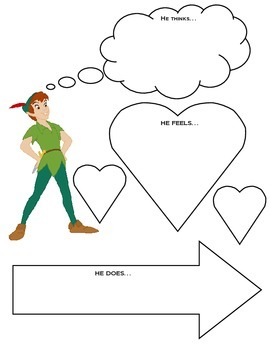 Peter Pan Thoughts, Feelings, Actions Graphic Organizer