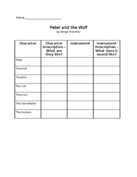 Peter and the Wolf Listening Guide
