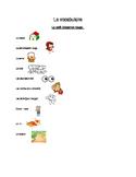 Petit Chaperon Rouge Vocabulaire