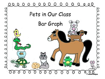 Pets in Our Class Bar Graph