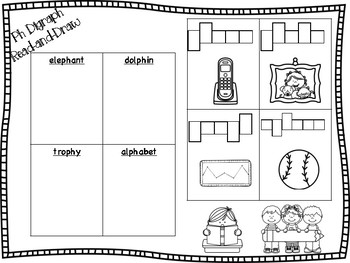 Ph Digraph Read-and-Draw
