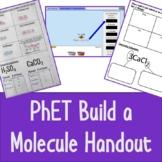 PhET Build a Molecule Student Handout, NGSS MS-PS1-1 Aligned