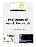 PhET History of Atomic Physics Lab