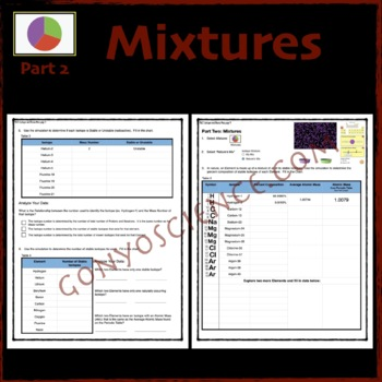 Phet Isotopes And Atomic Mass Activity Guide By James Gonyo Tpt