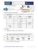 PhET Ohm's Law in html5