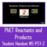 PhET Reactants and Products Student Handout, NGSS MS-PS1-2