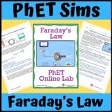 PhET Simulation: Faraday's Law Online Lab