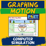 MS-PS1-5: PhET Simulation: Moving Man Graphing Motion Online Lab