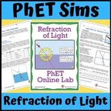 PhET Simulation: Refraction of Light