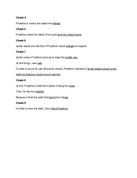 Phaethon Guided Notes