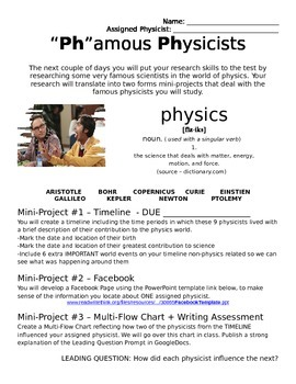 """""""Ph""""amous Physicists"""