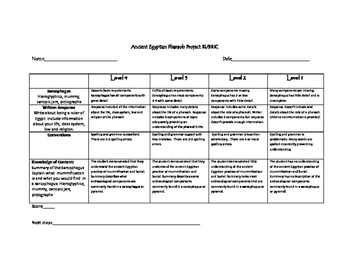 Pharaoh  project with rubric