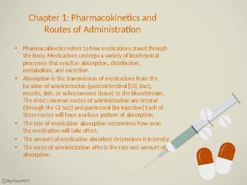 Pharmacokinetics Powerpoint