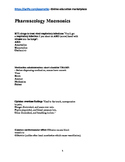 Pharmacology Mnemonics for Students and Educators