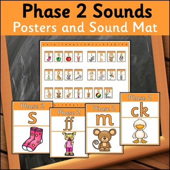 Phase 2 Sounds Posters and Mat {UK Teaching Resources}