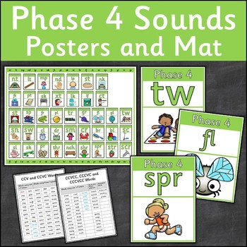 Phase 4 Sounds Posters and Mat {UK Teaching Resources}