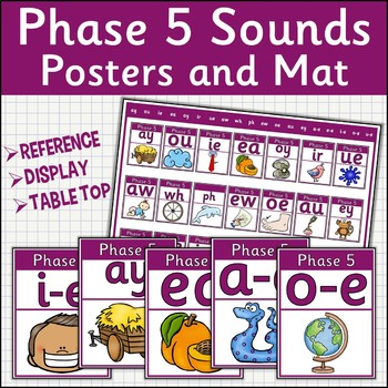 Phase 5 Sounds Posters and Mat {UK Teaching Resources}