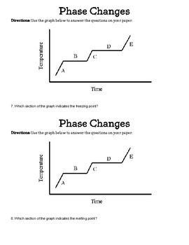 Phase Change Diagram Activity - (phase change & triple point) - 24 stations