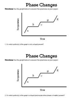 phase change diagram activity phase change amp triple