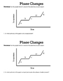Phase Change Diagram Activity - (phase change & triple poi