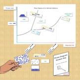 Phase Diagram Card Sort
