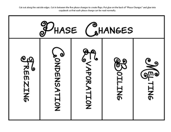 Phase Change Flipbook