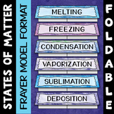States of Matter Foldable - Phase Change Activity - Great for INBs!