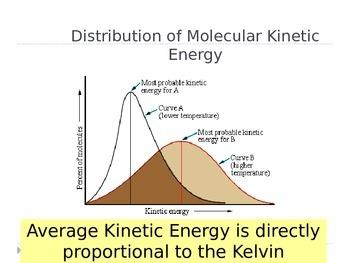 Phase Change & Gas Law Presentation