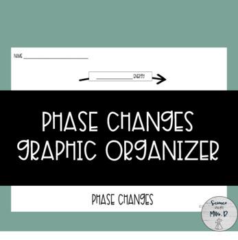 Phase Change Graphic Organizer