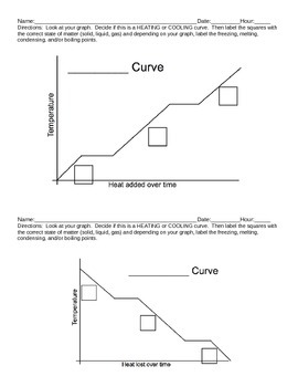 Phase Change Graphing (Practice or Assessment)